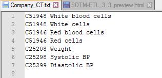 SDTM-ETL